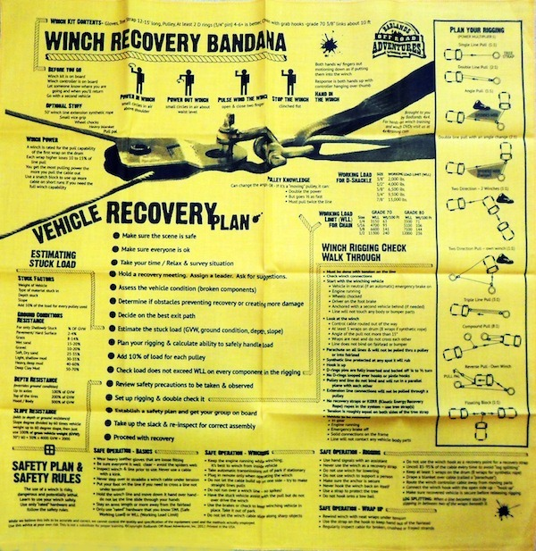 This little gem can be packed in your recovery kit and pulled out for some quick reminders or pointers when needed.